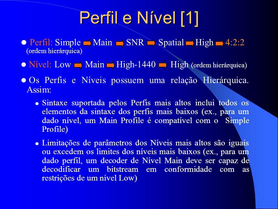 Perfil e Nível [1] Perfil: Simple Main SNR Spatial High 4:2:2 (ordem hierárquica)